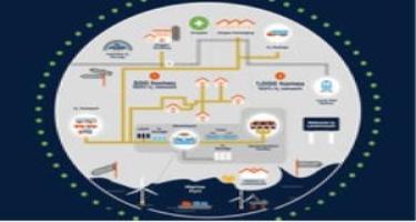 Şotlandiyada yaşayış evləri təbii qazdan ekoloji təmiz hidrogenə keçiriləcək