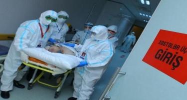 Koronavirusun ən dəqiq simptomları açıqlandı