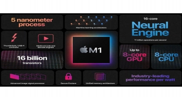Apple M1 prosessoru real testlərdə Intel prosessorunu məhv edib - VİDEO