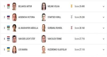 Akrobatika gimnastlarımız İkinci Avropa Oyunlarında növbəti medallarını qazanıb